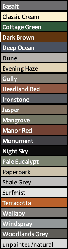 Colorbond Gutter Guard Colour Chart
